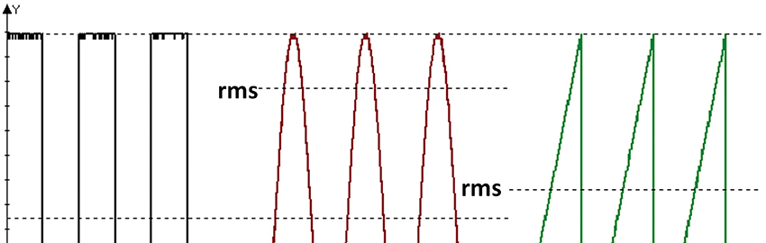 How AC Currents Affect PCB Trace Temperatures, Part 2