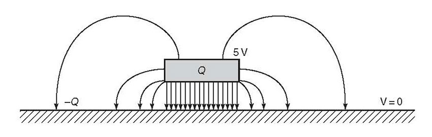 Limiting Radiation from Logic Circuit Boards