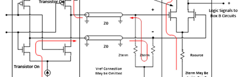 Does Differential Signaling Require a Differential Impedance?
